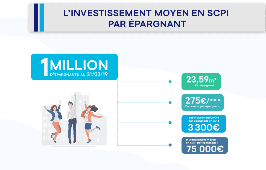 02-Infographie Scpi