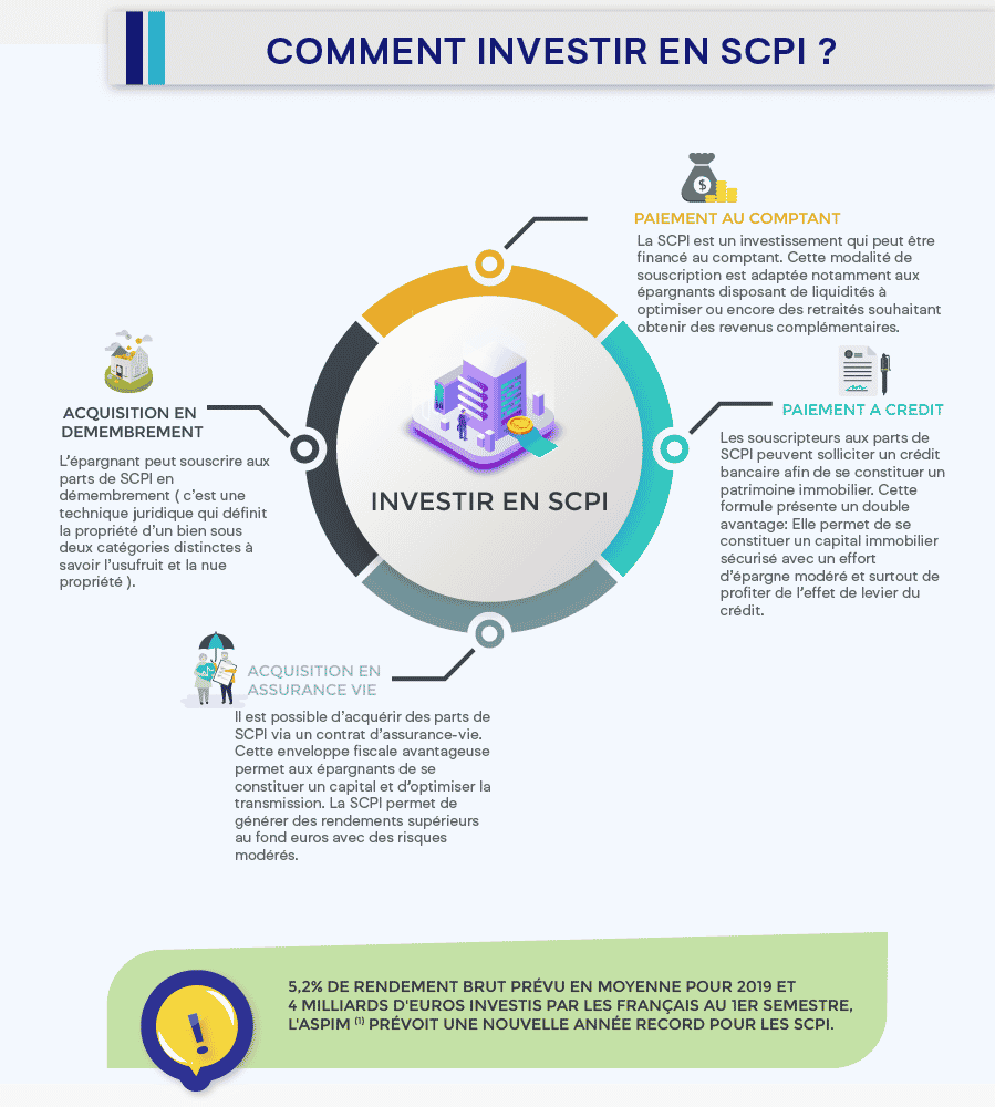 04-Infographie Scpi
