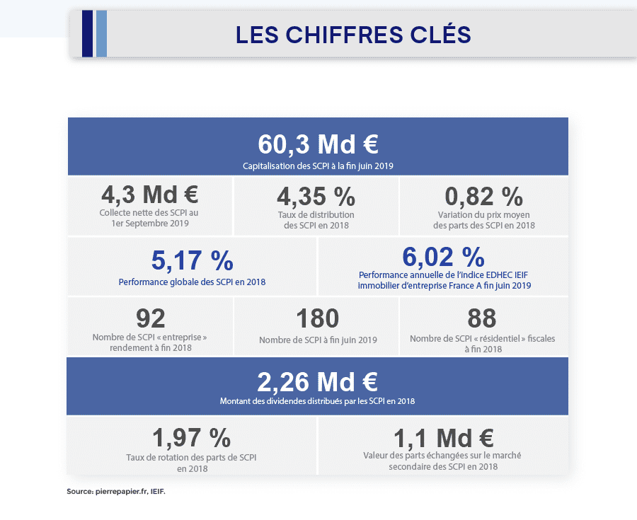 08-Infographie Scpi