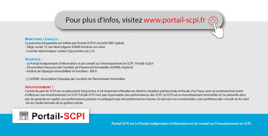 09-Infographie Scpi